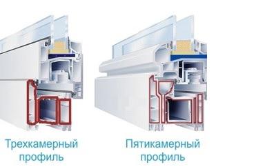 Выбор размера профиля для пластикового окна